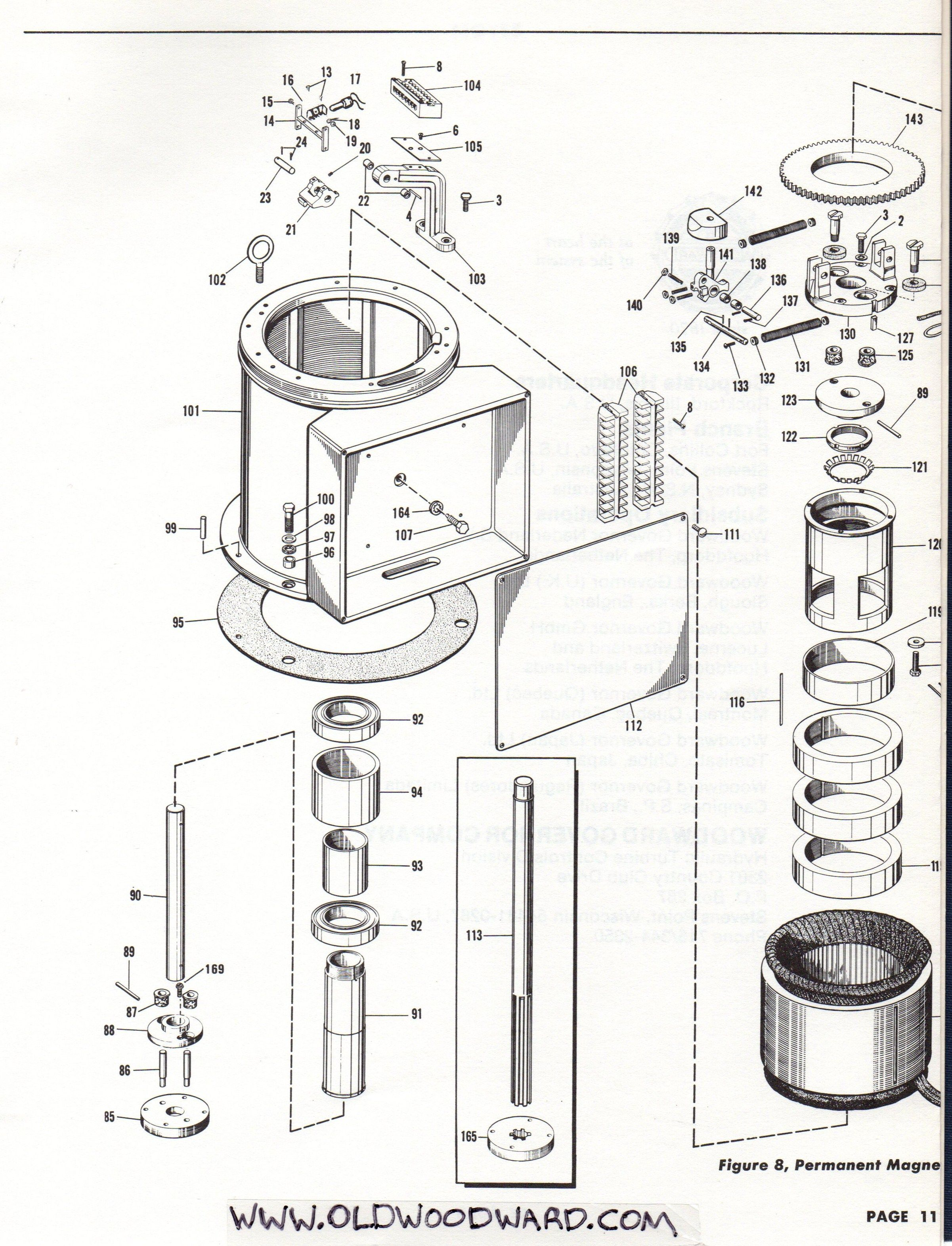 Wgc Manual K Permanent Magnet Generator For Woodward