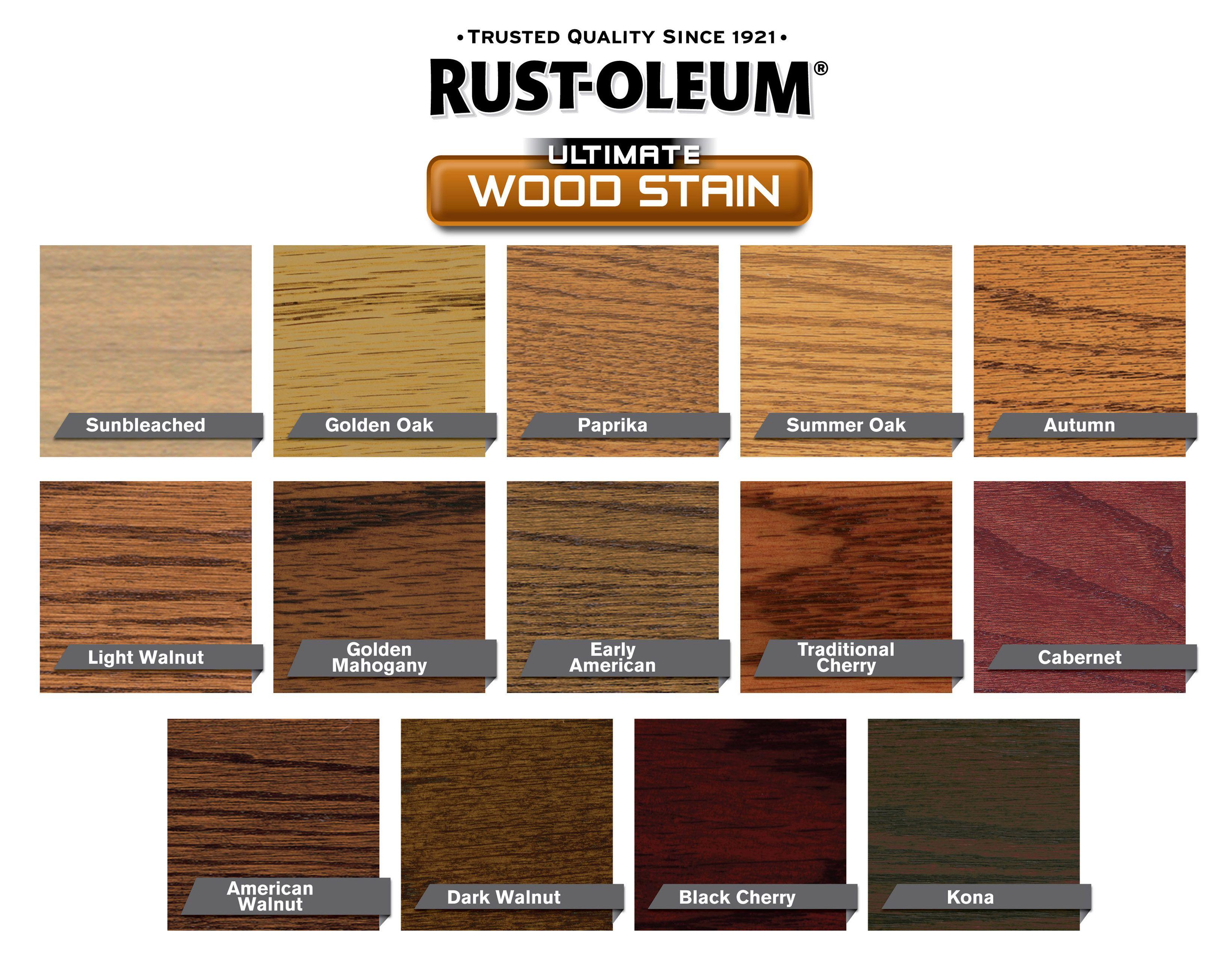 Rustoleum Kona Wood Stain