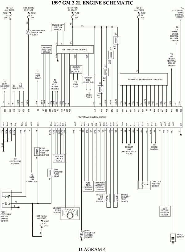 12  1996 Chevy Blazer Engine Wiring Diagram