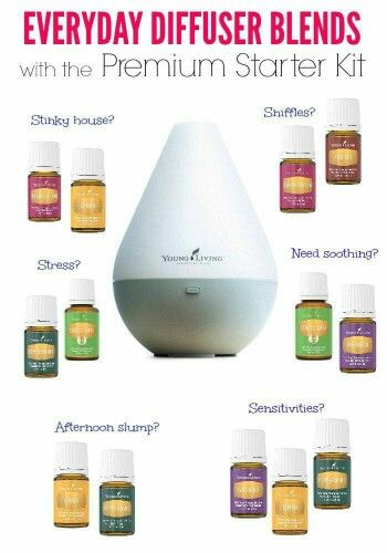 Learn about essential oils and other Young Living Products