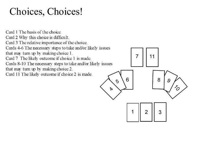 11 Card Choices Tarot Spread | Oracle Cards | Reading
