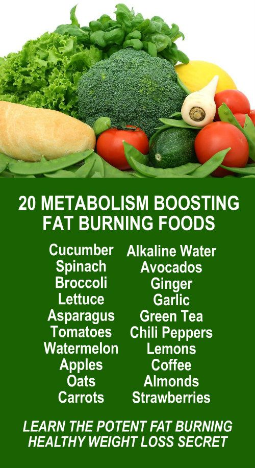 Best Burn Fat Foods