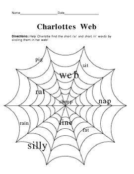 Charlotte's Web Worksheet: Short /a/ and Short /i