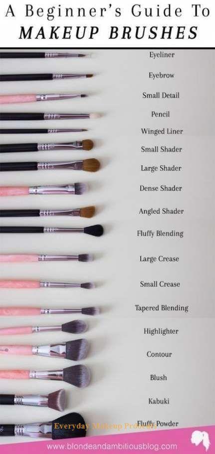 Photo of Make-up-Produkte für jeden Tag #makeupproducts   – Augen Make-Up – #Augen #für…