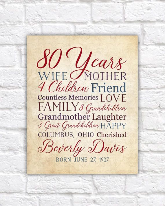 80th Wedding Anniversary Gift: 80th Birthday, 80 Years Old Birthday Gift For Mother