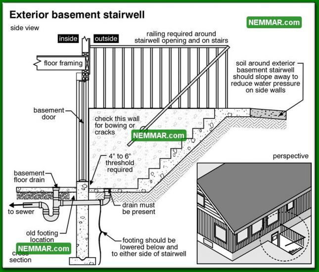 Best 0238 Bw Exterior Basement Stairwell Side View Structure 400 x 300