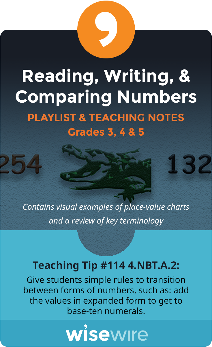 Reading, Writing, & Comparing Numbers - Playlist and Teaching Notes