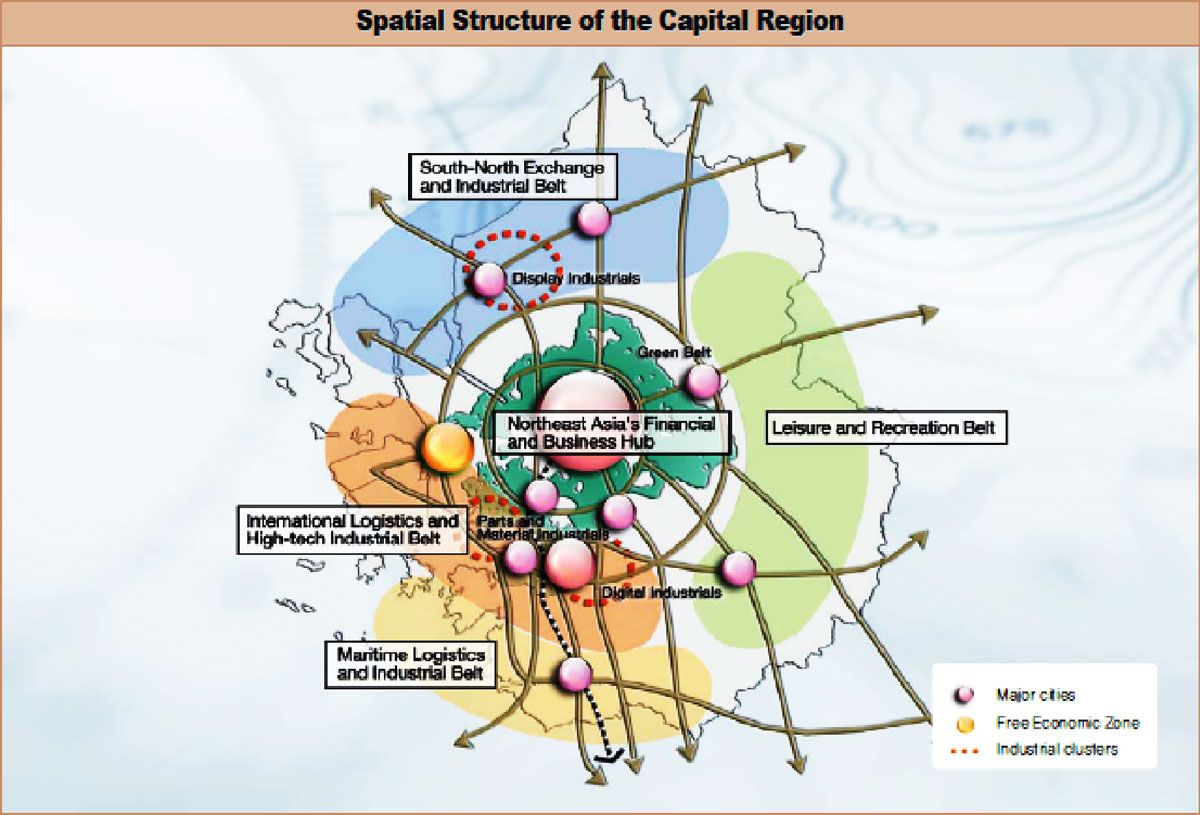 Spatial Strategic Planning Example  GoogleDa Ara  Denenecek