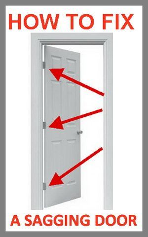 How To Fix A Door That Is Sagging Or Hitting The Door Frame | Doors ...