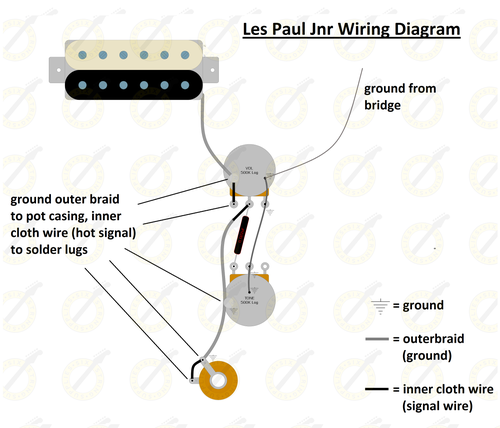 Les Paul Junior Wiring Kit Les Paul Jr Les Paul Paul