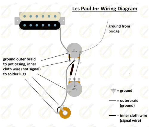 Les Paul Junior Wiring Diagram