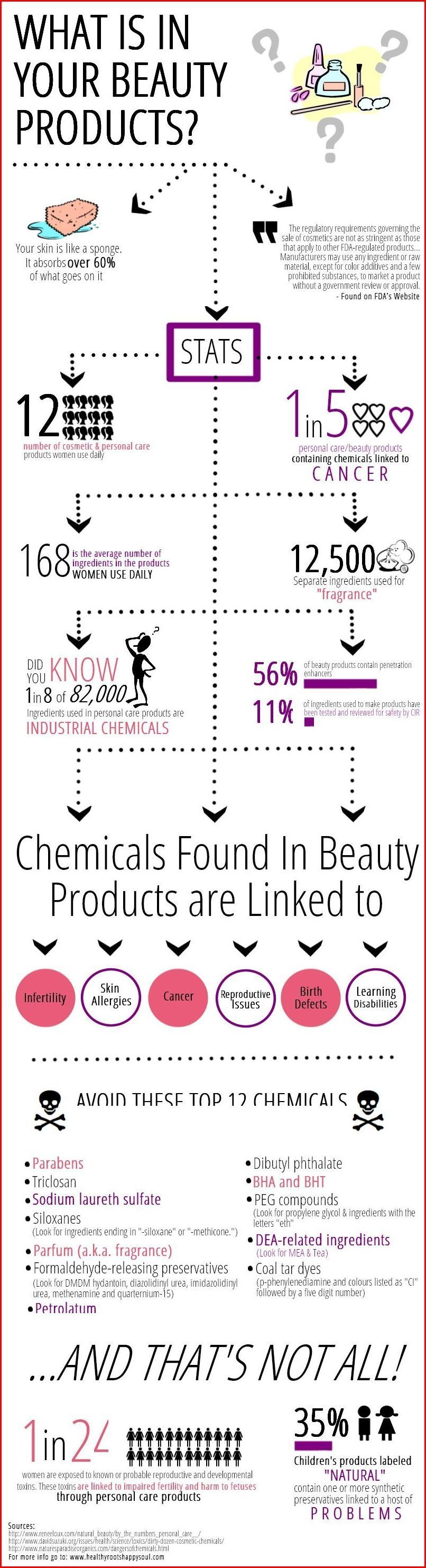 Skin Care Products For Acne. Achieve a perfect complexion by using higher qualit... , Skin Care Products For Acne. Achieve a perfect complexion by using higher quality beauty and makeup products for her as well as for him. Uncover the best and newest brands and lotions such as Kiehl's, Clarins and alot more designed to leave your own skin #organicmakeupinfographic Skin Care Products For Acne....