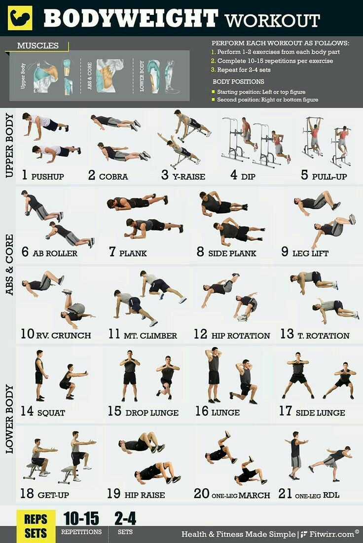 Total Body Workouts Home Workout Exercises Exercise Full Muscle Building Health And Fitness