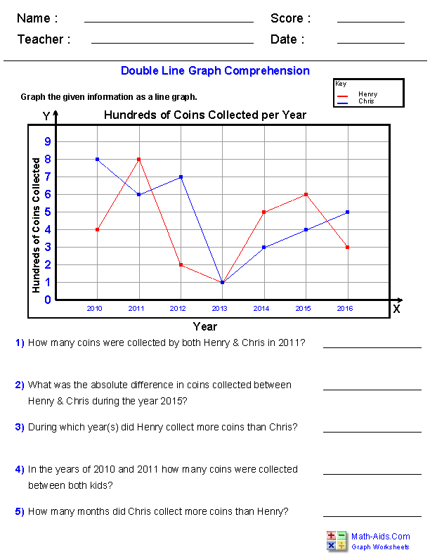 Double Line Graph Comprehension Worksheets | Scientific Inquiry | Line graph worksheets, Line