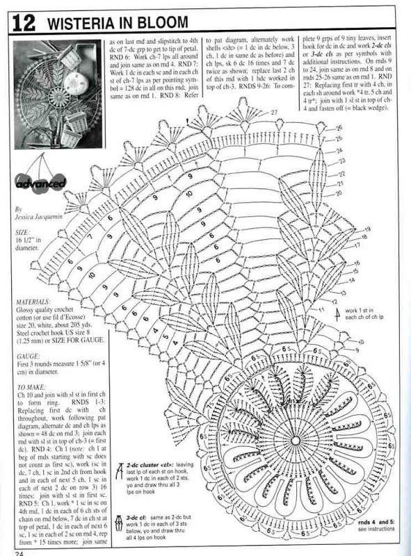 Decorative crochet magazines 61 gitte andersen lbumes web de crochet magazine ccuart Images