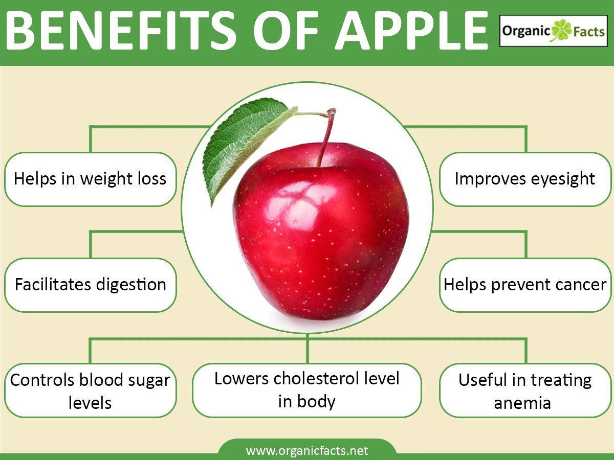 11 Incredible Health Benefits of Apples | Apple health ...