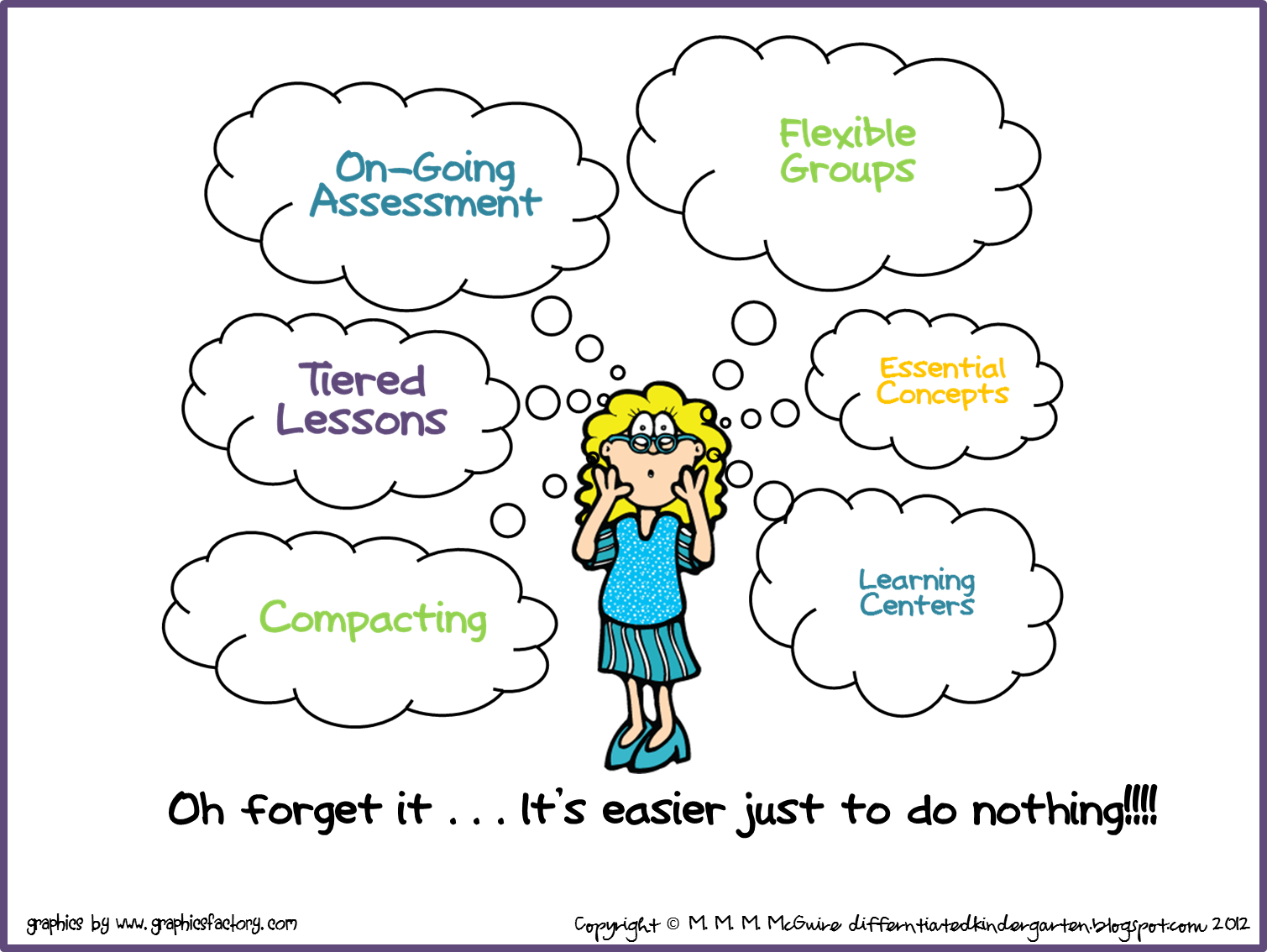Differentiated Instruction For Many Teachers Differentiated