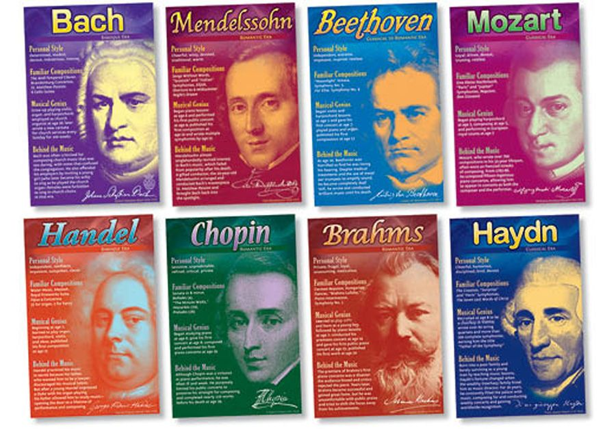 great music of haydn mozart and beethoven relationship