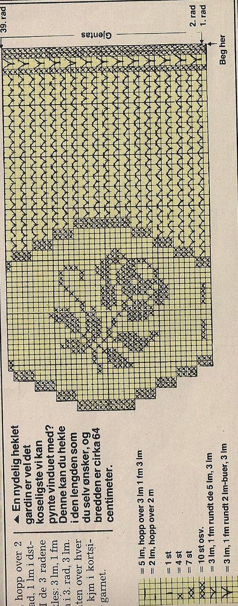 Gardine häkeln - crochet curtain | Gardinen häkeln ...