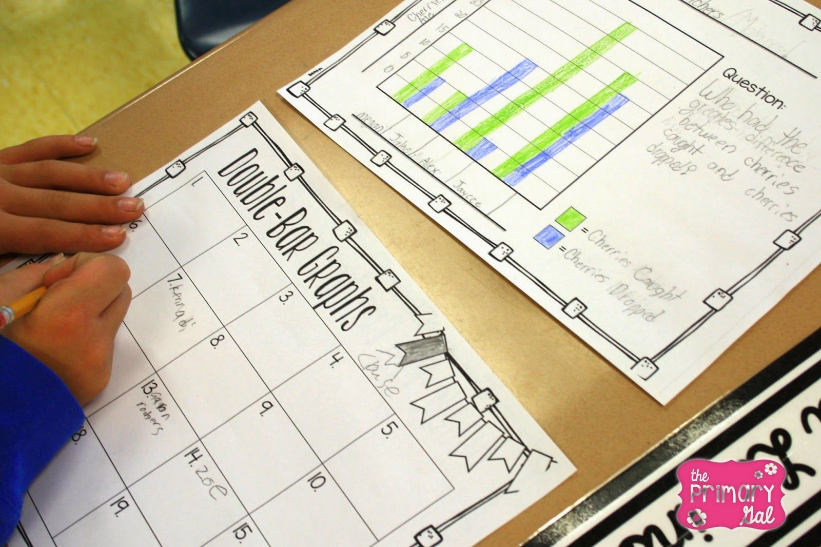 Creating Double Bar Graphs And Working With Data Read The