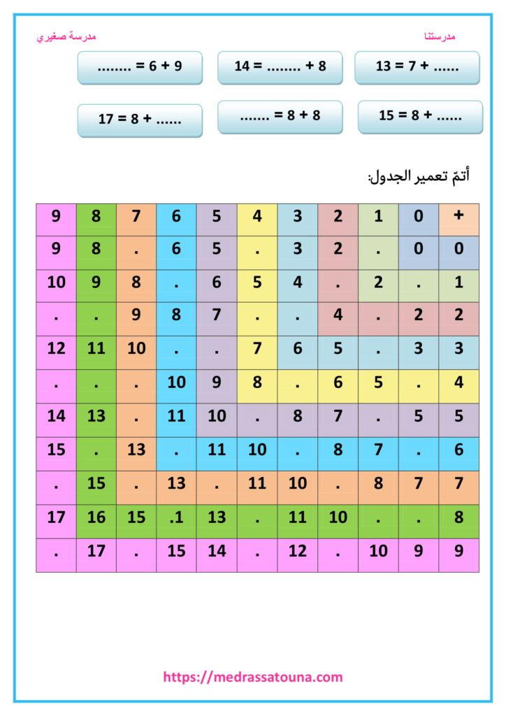 جدول بيتاغور للجمع مع تمارين مدرستنا Periodic Table