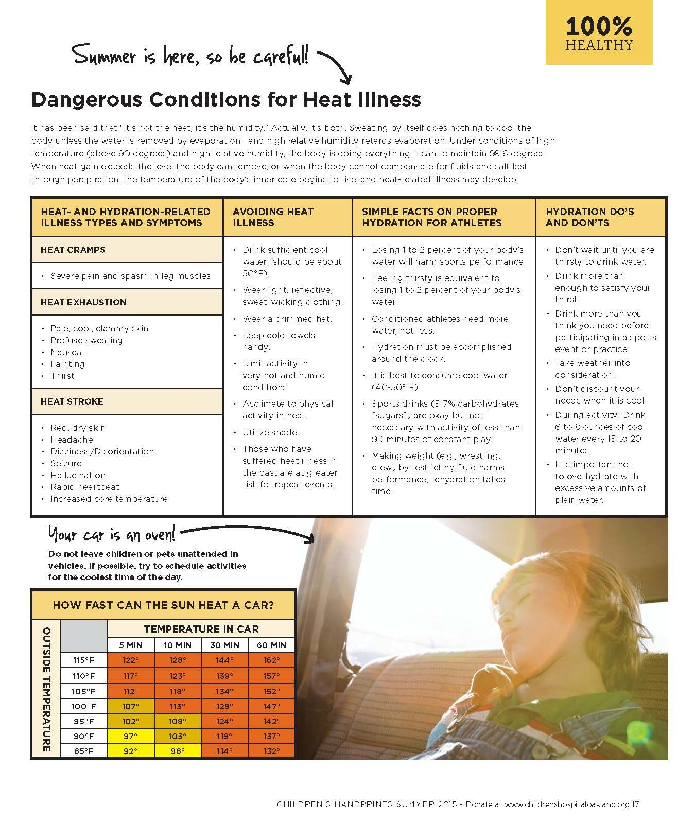 Your Home Heating Safety Tips: Heat Safety Tips. Prevent Heat-related Illness. Hot