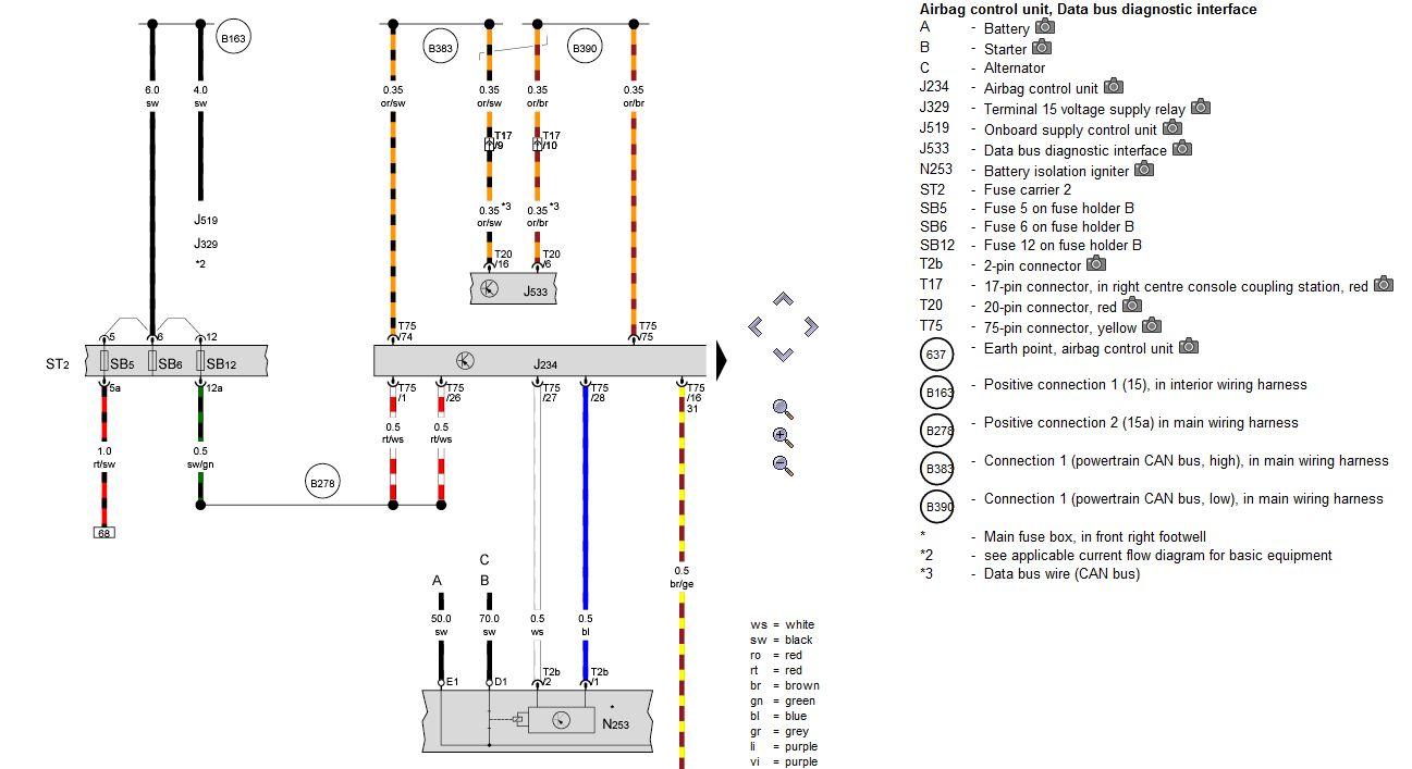workshop manuals, repair manuals, service manuals