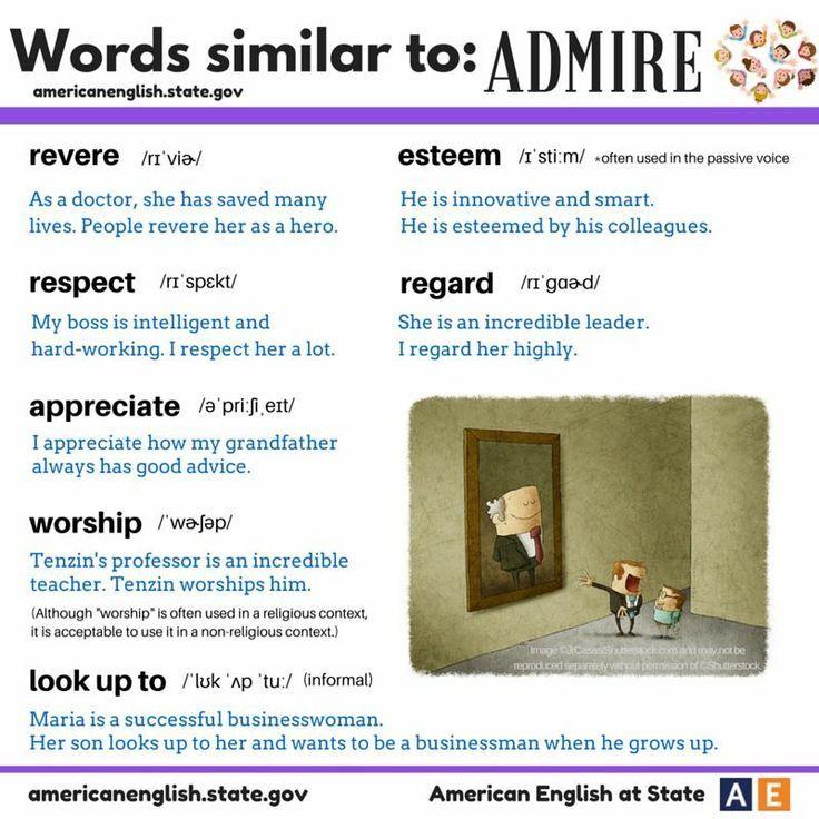 Resultado De Imagen De AMERICAN ENGLISH AT STATE WORDS