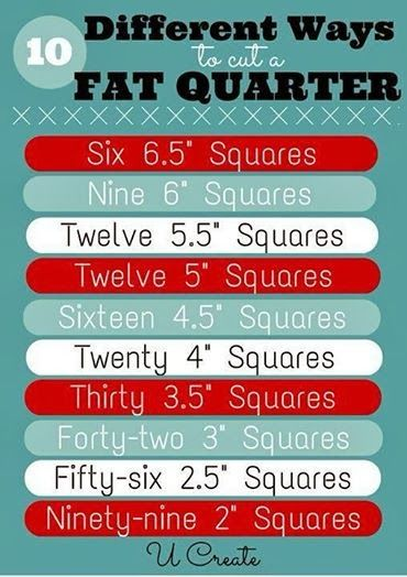 "I found this cool chart for cutting fat quarters. It's from U Create. Who knew you can get 99 - 2"" squares from a FQ? Then again, who wants to cut 99 - 2"" squares!"