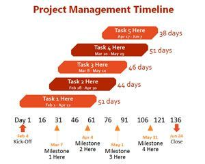 download free project management powerpoint template with awesome, Presentation templates