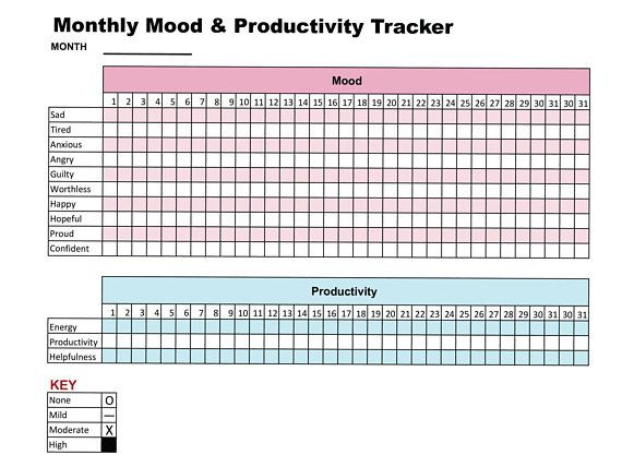 mood productivity tracker printable chart bullet journal self care