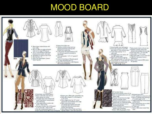 How to create mood boards - Creatively Daring Blog 97