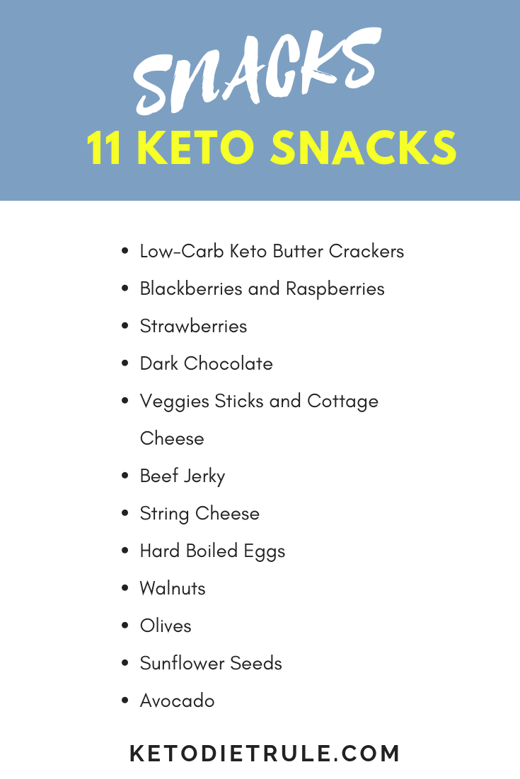 Keto Snacks 11 Healthy Low Carb Snacks To Keep You In Ketosis