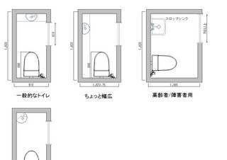 House Plan おしゃれまとめの人気アイデア Pinterest Yi Shaw