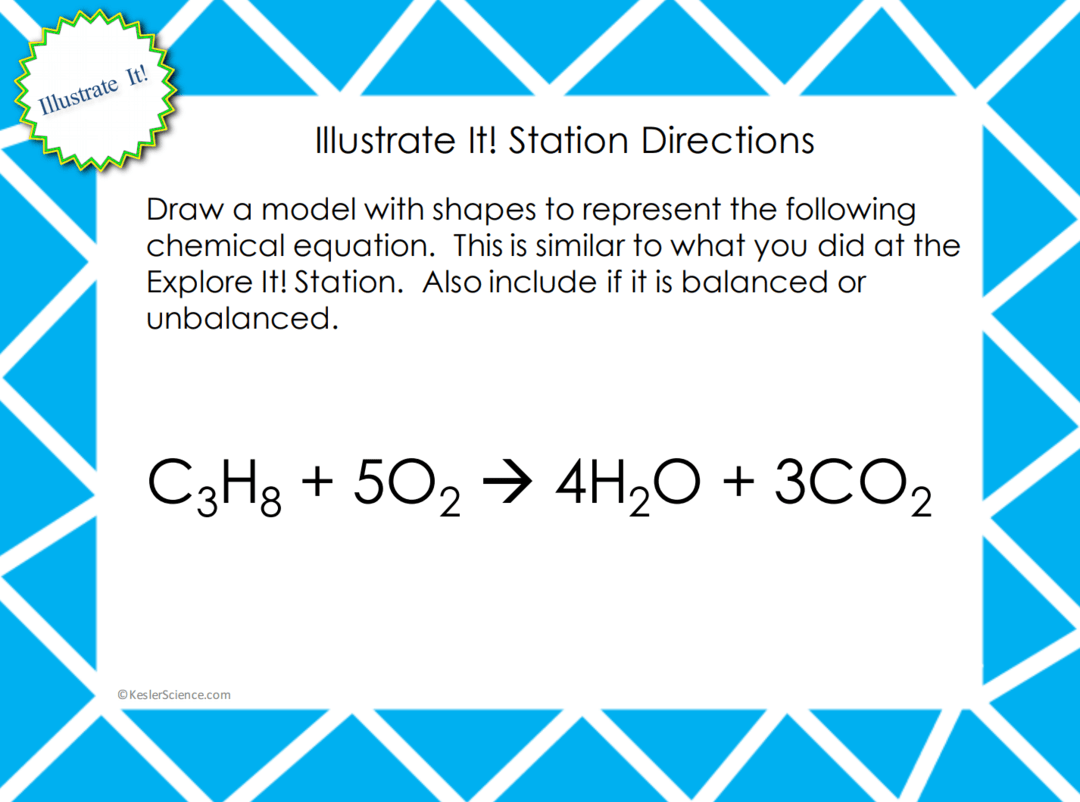 Balancing Chemical Equations 5e Lesson Plan