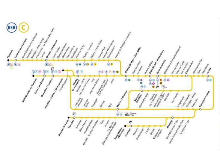 Plan Du Rer C Blog Chart How To Plan