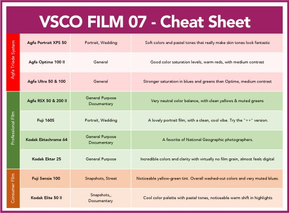 vsco film 00-07 free download