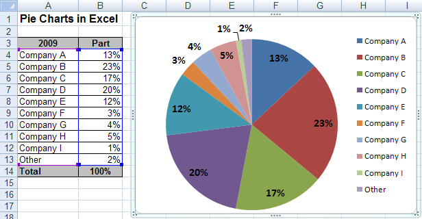 Pie chart in excel 2010 hobit fullring co