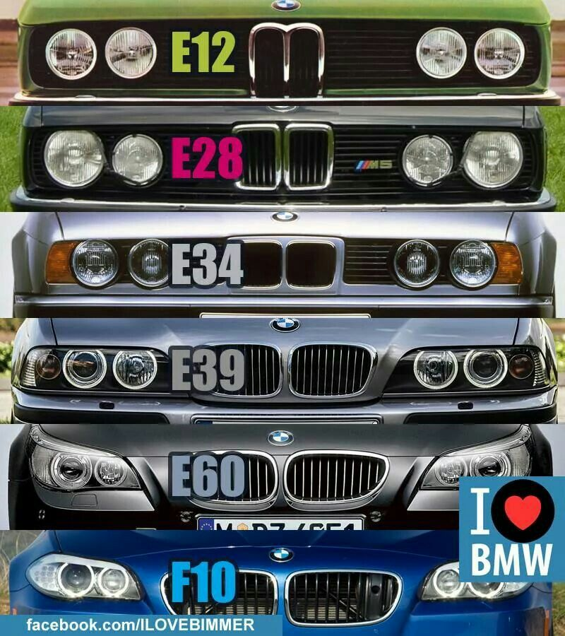 Bmw 3 Series Generations: BMW 5 Series Headlights And Grills