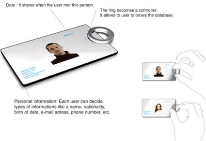 New Smart Ring Transfers Your Digital Business Card Via