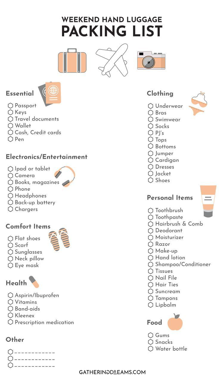 The Only Packing List Template You'll Ever Need | Indiana Jo