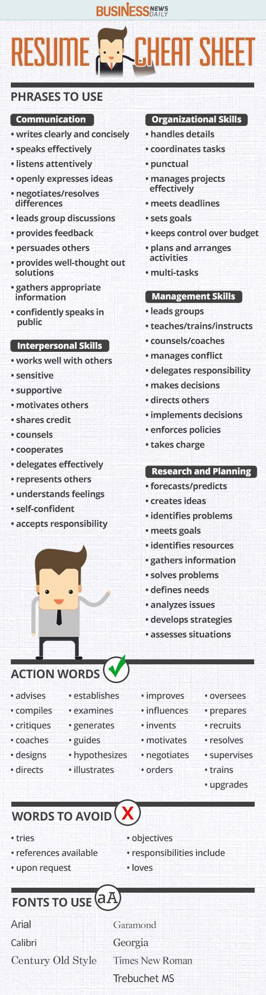 Resume cheat sheet coolguides Resume skills, Diy