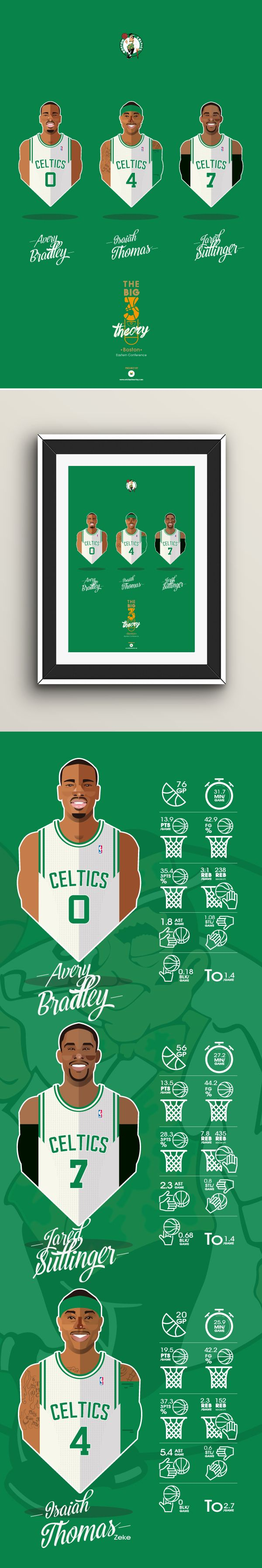 #NBA #players #CELTICS #Boston #vector face Big Men Big 3 #playoffs sport basketball illustration #Thomas #Sullinger #Bradley