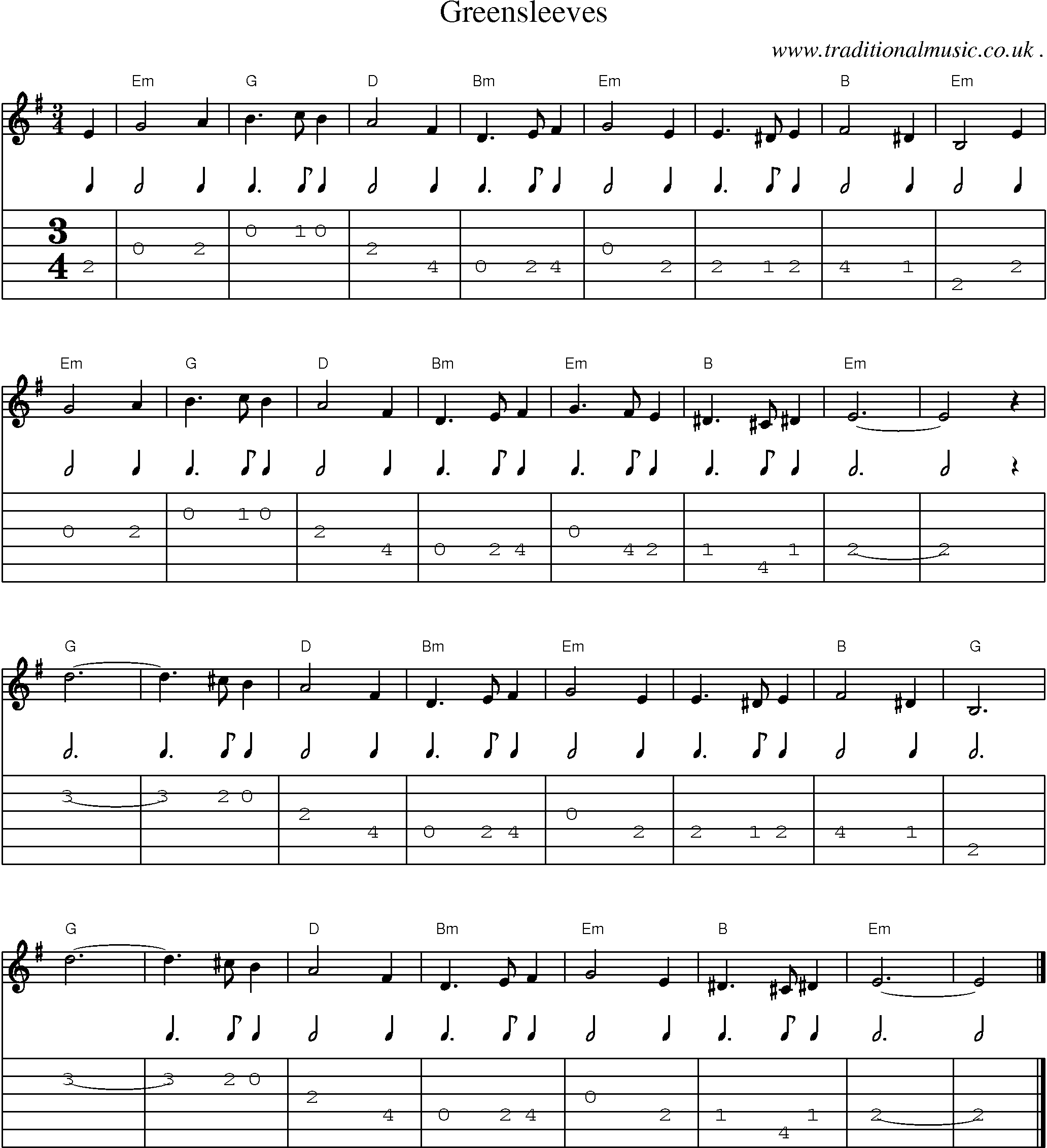 Music Score And Guitar Tabs For Greensleeves
