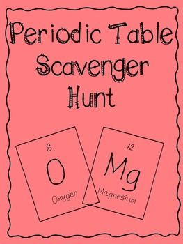 Periodic table scavenger hunt proton neutron electron early periodic table after learning the basic concepts of metals nonmetals metalloids protons neutrons electrons rows and periods a great activity for urtaz Images
