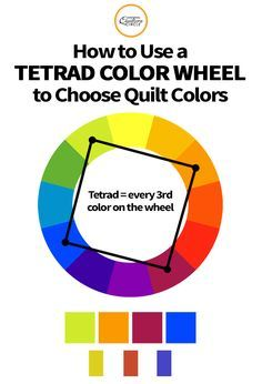 Tetrads contain two pairs of direct compliments, so they can provide a lot of contrast in your quilts. Heather Thomas shows us how to use a tetrad color wheel to find different combinations of tetrad colors, and how you can incorporate the colors into your next quilting project.