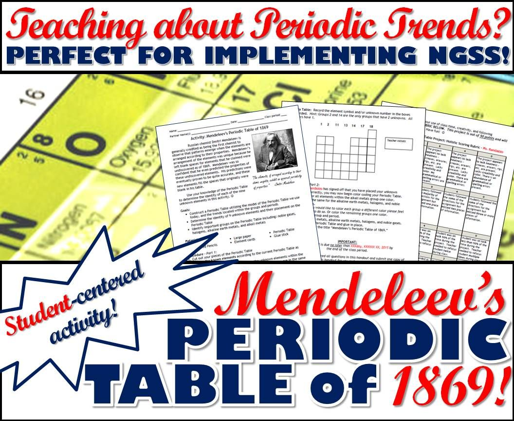 Activity mendeleevs periodic table of 1869 periodic table activity mendeleevs periodic table of 1869 urtaz Choice Image