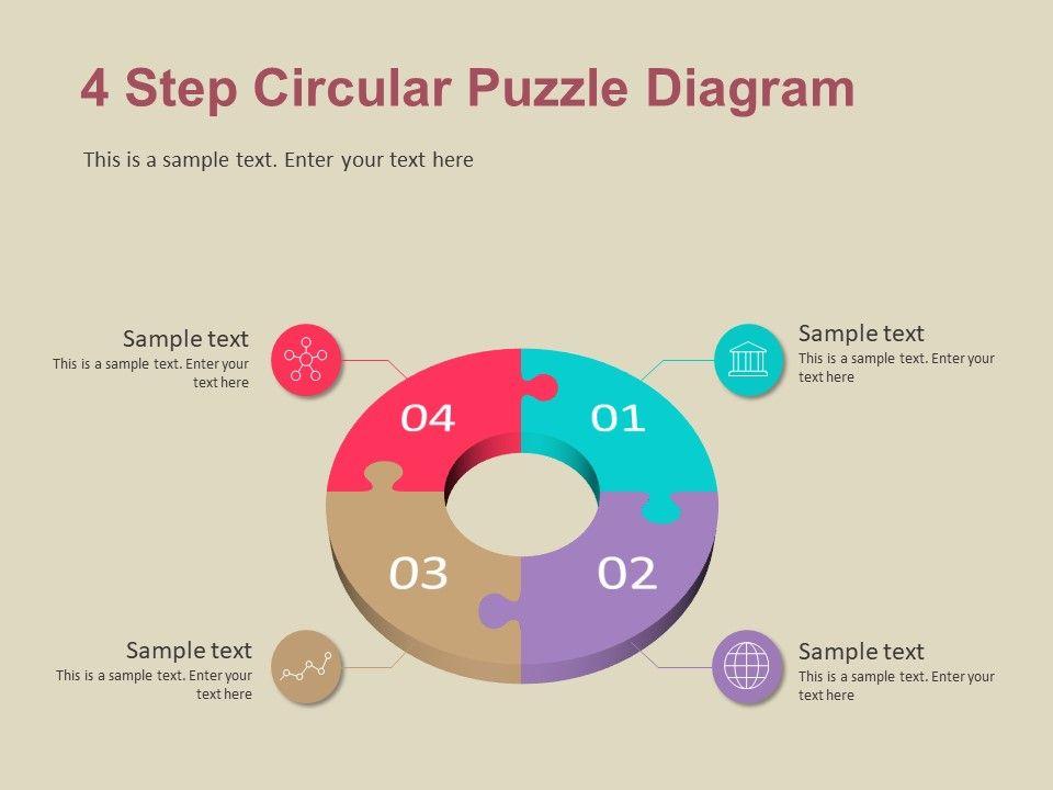 4 step circular puzzle diagram