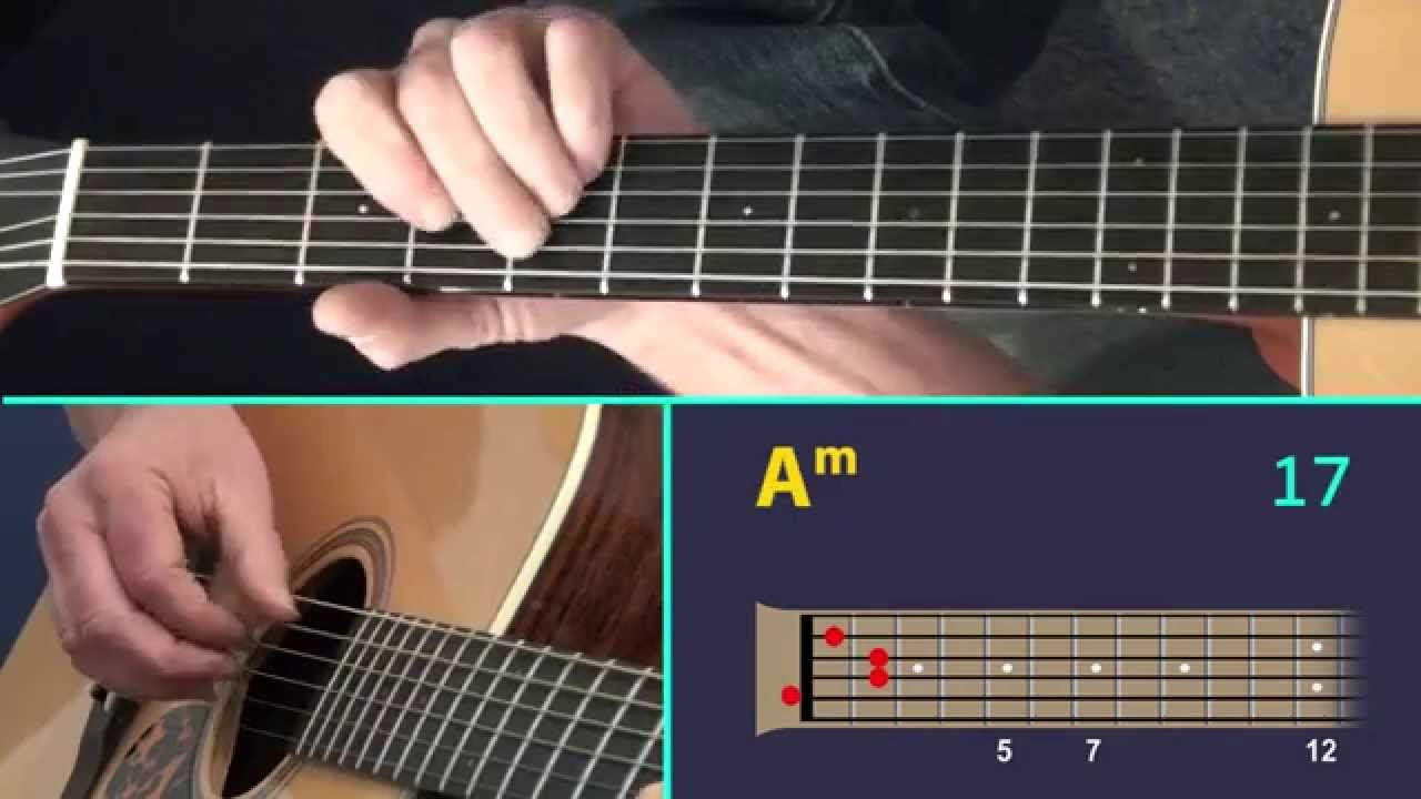 Summertime A Fingerstyle Guitar Lesson With Virtual Animated