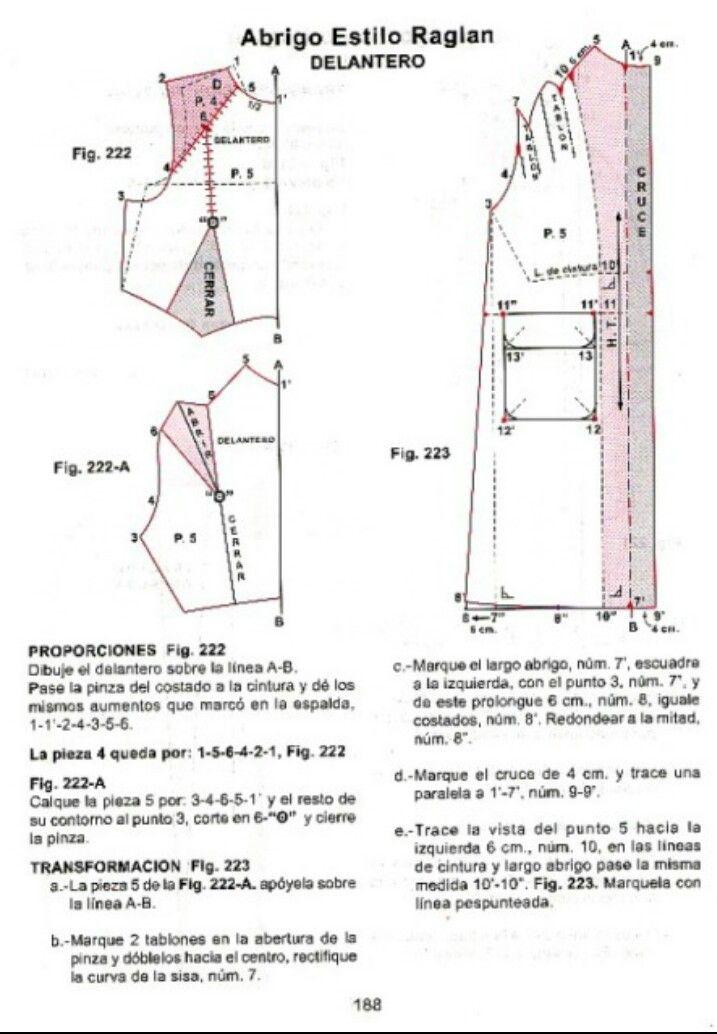 Pin De Noushin Shoja Ee En Patrones Patrones Disenos De Unas Costura